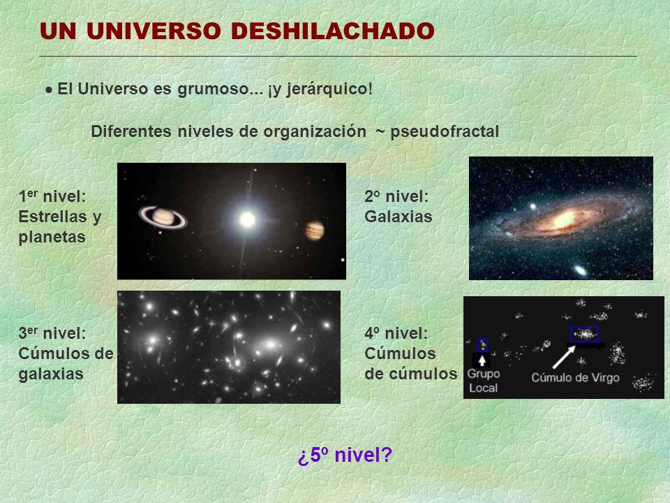UN UNIVERSO DESHILACHADO El Universo es grumoso... ¡y jerárquico! Diferentes niveles de organización ~ pseudofractal 1 er nivel: Estrellas y planetas