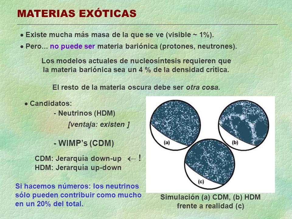 MATERIAS EXÓTICAS Existe mucha más masa de la que se ve (visible ~ 1%). Pero... no puede ser materia bariónica (protones, neutrones). Los modelos actu