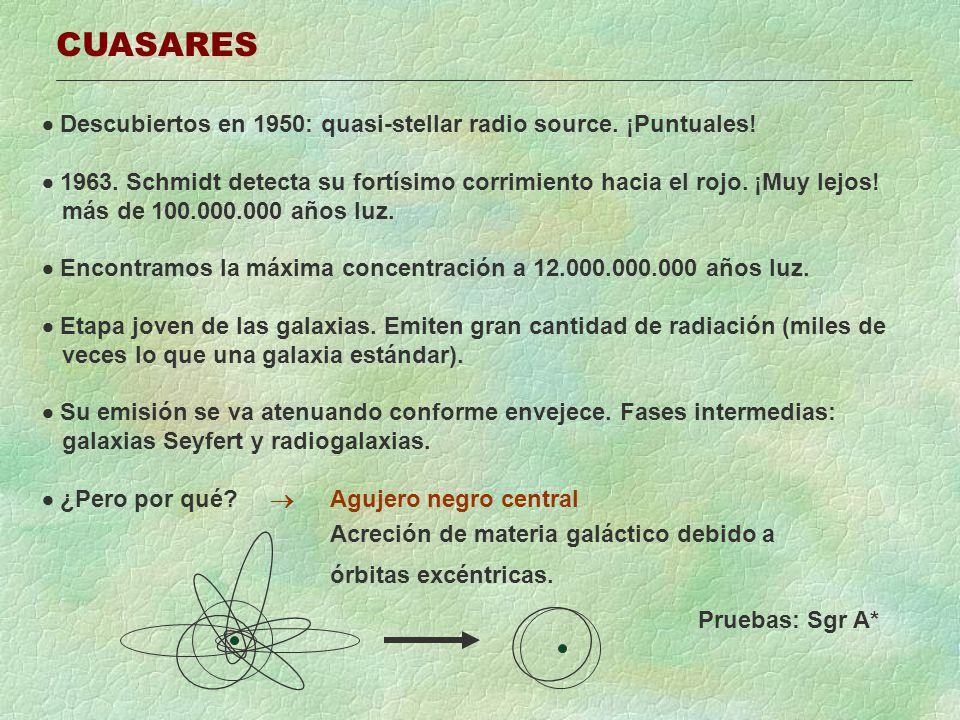 CUASARES Descubiertos en 1950: quasi-stellar radio source. ¡Puntuales! 1963. Schmidt detecta su fortísimo corrimiento hacia el rojo. ¡Muy lejos! más d