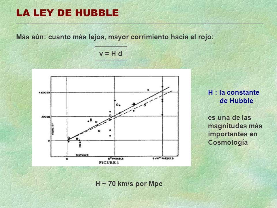 LA LEY DE HUBBLE Más aún: cuanto más lejos, mayor corrimiento hacia el rojo: v = H d H : la constante de Hubble es una de las magnitudes más important