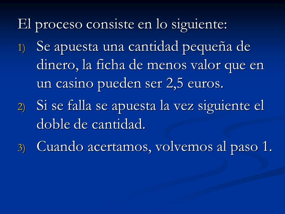 El proceso consiste en lo siguiente: 1) Se apuesta una cantidad pequeña de dinero, la ficha de menos valor que en un casino pueden ser 2,5 euros. 2) S
