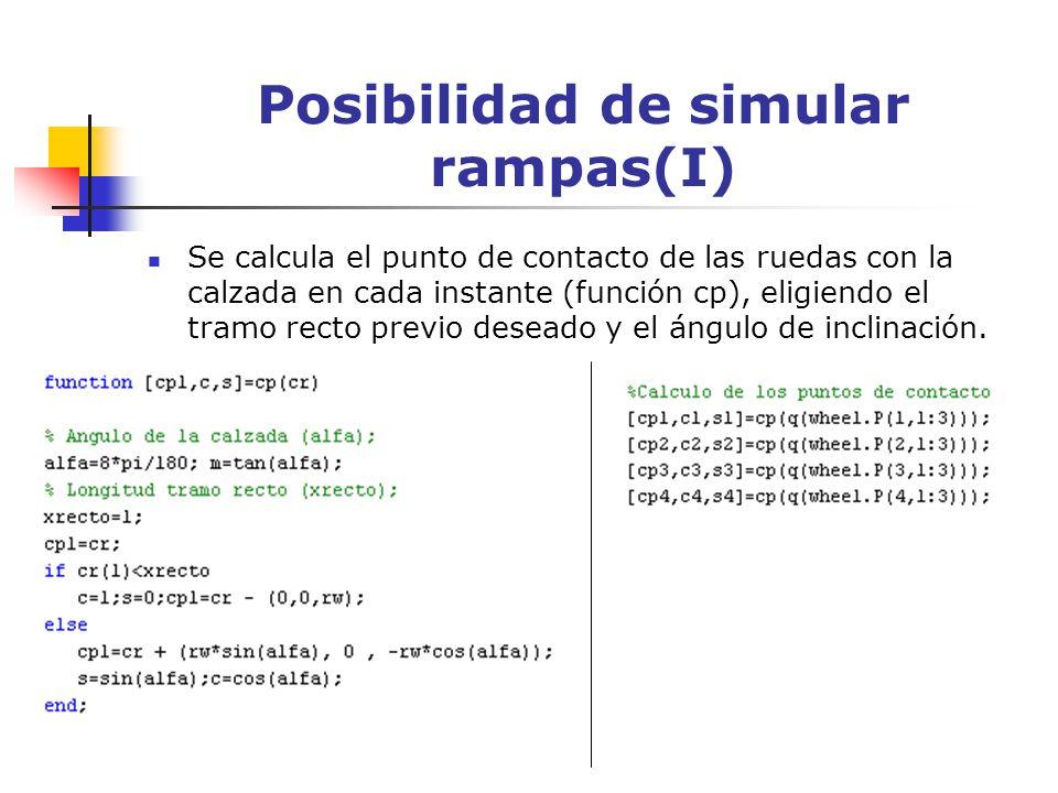 Posibilidad de simular rampas(I) Se calcula el punto de contacto de las ruedas con la calzada en cada instante (función cp), eligiendo el tramo recto