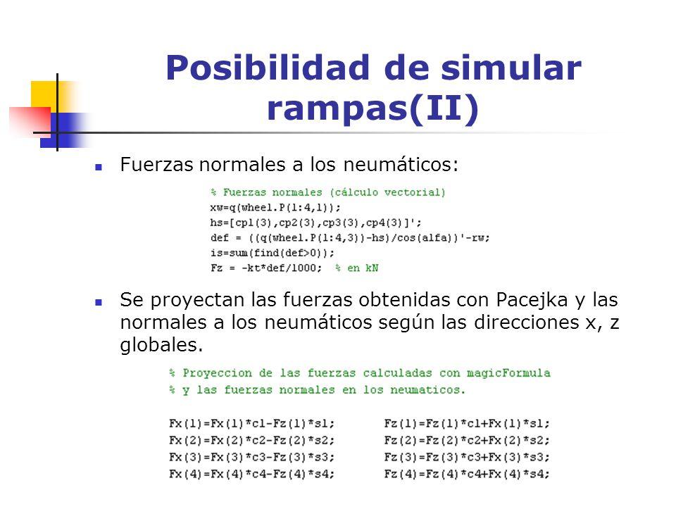 Posibilidad de simular rampas(II) Fuerzas normales a los neumáticos: Se proyectan las fuerzas obtenidas con Pacejka y las normales a los neumáticos se