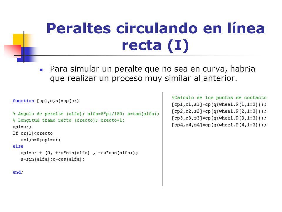 Peraltes circulando en línea recta (I) Para simular un peralte que no sea en curva, habr í a que realizar un proceso muy similar al anterior.