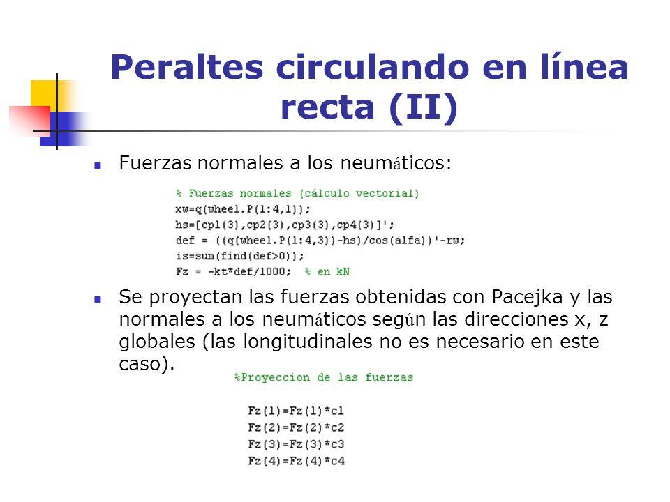 Peraltes circulando en línea recta (II) Fuerzas normales a los neum á ticos: Se proyectan las fuerzas obtenidas con Pacejka y las normales a los neum
