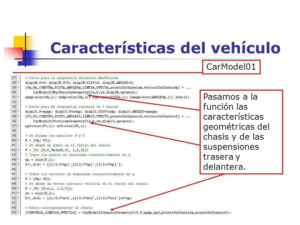 Características del vehículo CarModel01 Pasamos a la función las características geométricas del chasis y de las suspensiones trasera y delantera.
