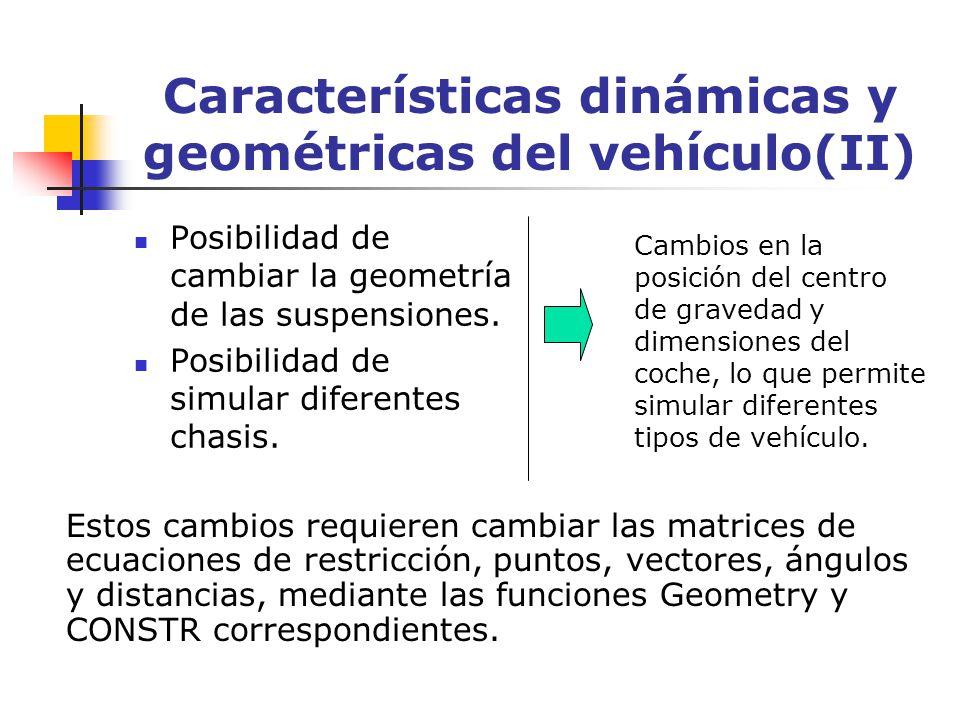 Características dinámicas y geométricas del vehículo(II) Posibilidad de cambiar la geometría de las suspensiones. Posibilidad de simular diferentes ch