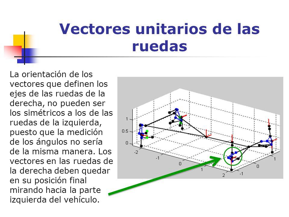 Vectores unitarios de las ruedas La orientación de los vectores que definen los ejes de las ruedas de la derecha, no pueden ser los simétricos a los d