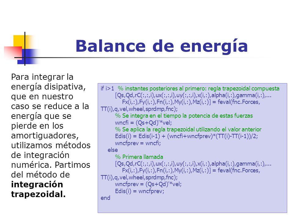 Balance de energía Para integrar la energía disipativa, que en nuestro caso se reduce a la energía que se pierde en los amortiguadores, utilizamos mét