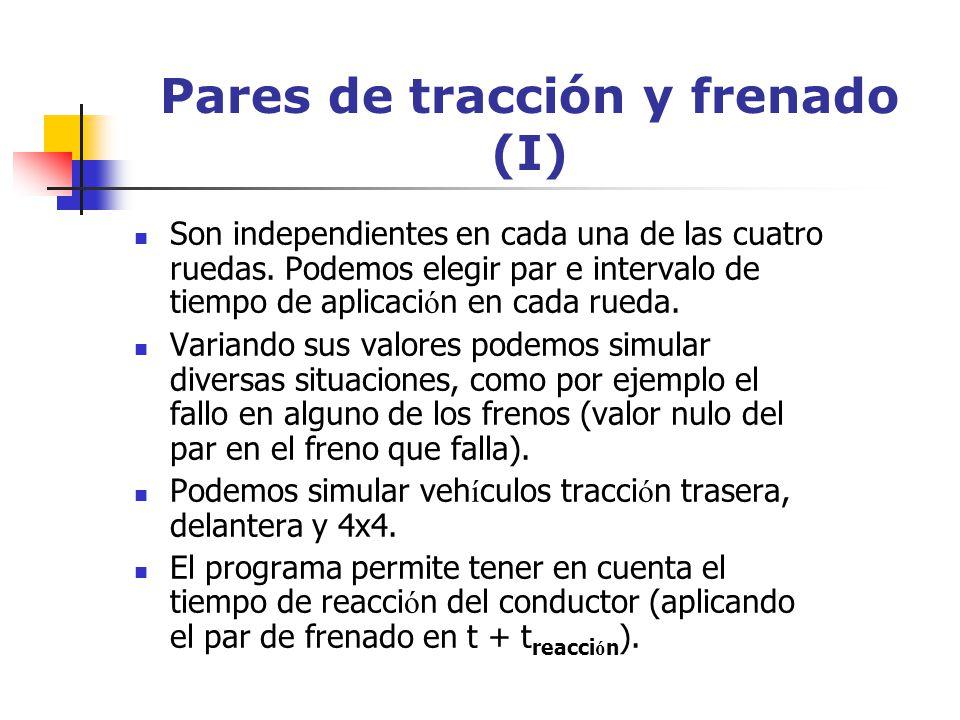 Pares de tracción y frenado (I) Son independientes en cada una de las cuatro ruedas. Podemos elegir par e intervalo de tiempo de aplicaci ó n en cada
