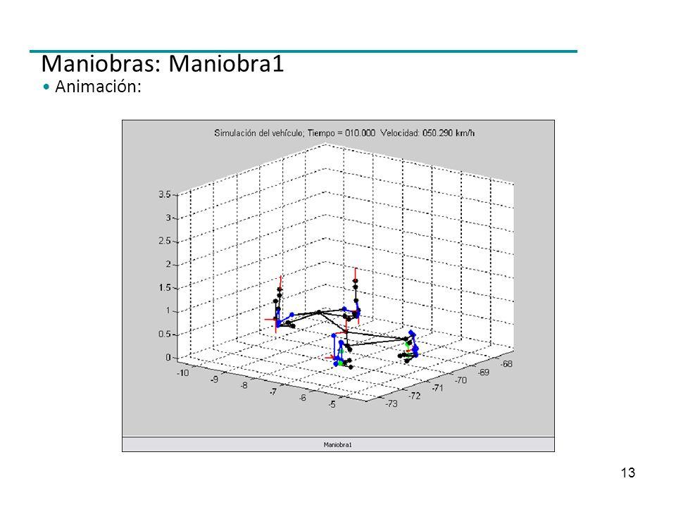 13 Maniobras: Maniobra1 Animación: