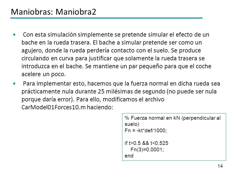 14 Maniobras: Maniobra2 Con esta simulación simplemente se pretende simular el efecto de un bache en la rueda trasera. El bache a simular pretende ser
