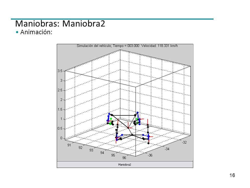 16 Maniobras: Maniobra2 Animación: