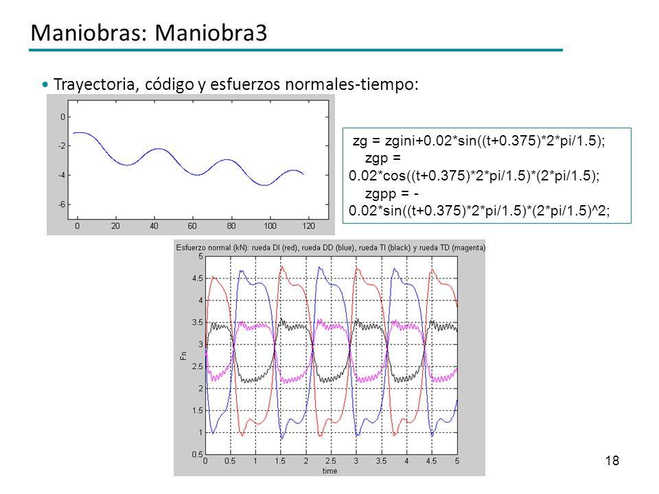 18 Maniobras: Maniobra3 zg = zgini+0.02*sin((t+0.375)*2*pi/1.5); zgp = 0.02*cos((t+0.375)*2*pi/1.5)*(2*pi/1.5); zgpp = - 0.02*sin((t+0.375)*2*pi/1.5)*