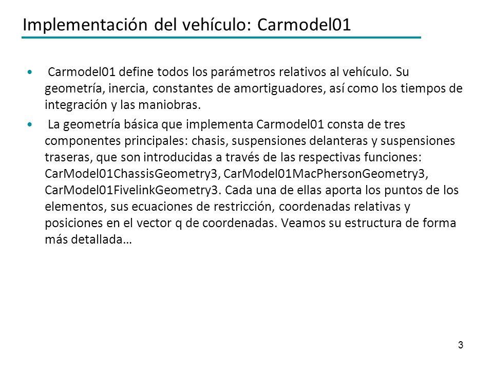 3 Implementación del vehículo: Carmodel01 Carmodel01 define todos los parámetros relativos al vehículo. Su geometría, inercia, constantes de amortigua