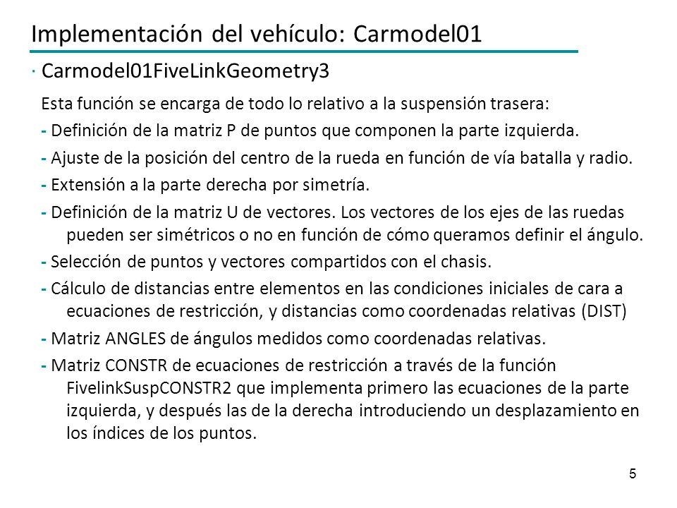 5 Implementación del vehículo: Carmodel01 · Carmodel01FiveLinkGeometry3 Esta función se encarga de todo lo relativo a la suspensión trasera: - Definic