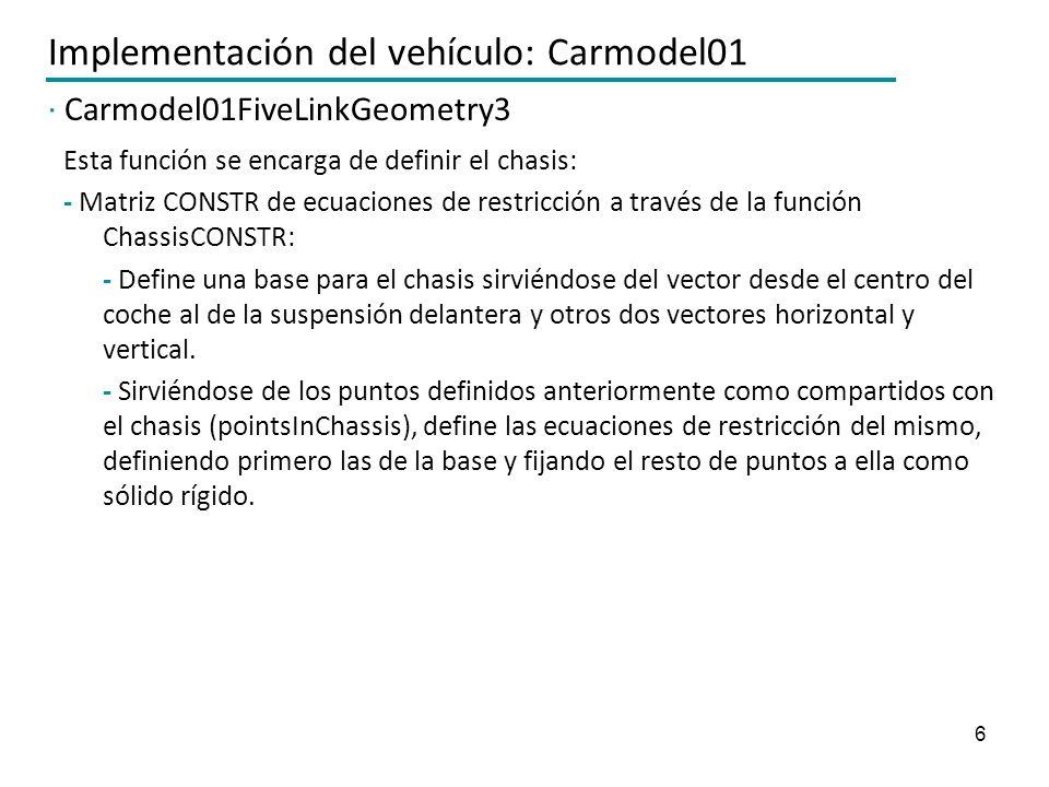 6 Implementación del vehículo: Carmodel01 · Carmodel01FiveLinkGeometry3 Esta función se encarga de definir el chasis: - Matriz CONSTR de ecuaciones de