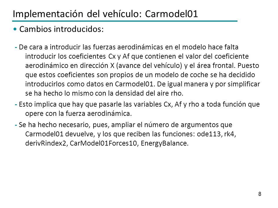 8 Implementación del vehículo: Carmodel01 Cambios introducidos: - De cara a introducir las fuerzas aerodinámicas en el modelo hace falta introducir lo