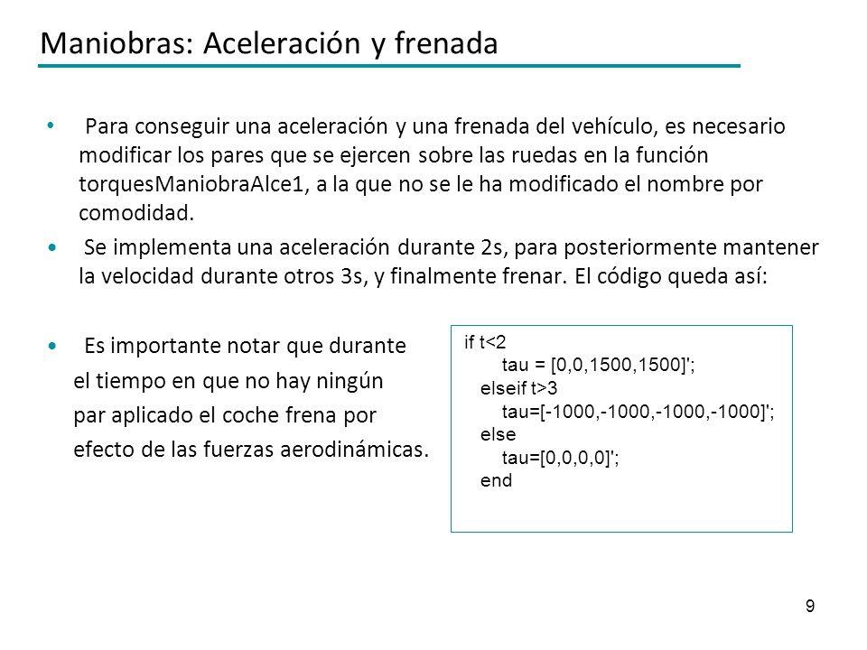 9 Maniobras: Aceleración y frenada Para conseguir una aceleración y una frenada del vehículo, es necesario modificar los pares que se ejercen sobre la