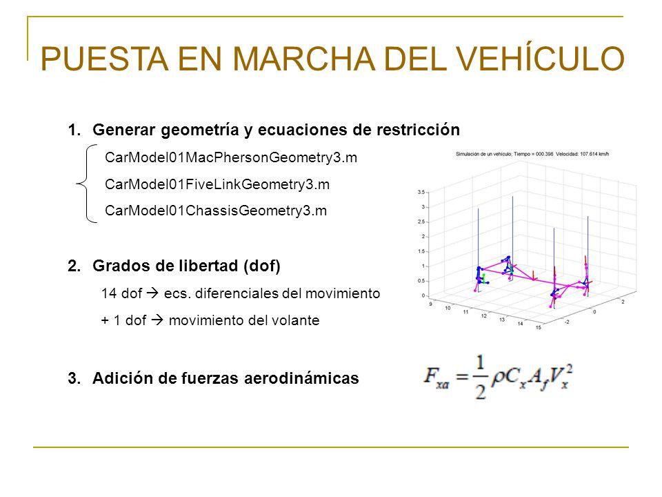 PUESTA EN MARCHA DEL VEHÍCULO 1.Generar geometría y ecuaciones de restricción CarModel01MacPhersonGeometry3.m CarModel01FiveLinkGeometry3.m CarModel01