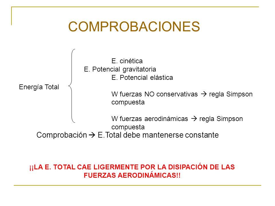 COMPROBACIONES E. cinética E. Potencial gravitatoria E. Potencial elástica W fuerzas NO conservativas regla Simpson compuesta W fuerzas aerodinámicas