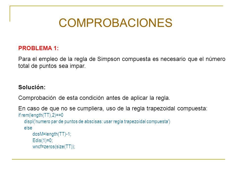 COMPROBACIONES PROBLEMA 1: Para el empleo de la regla de Simpson compuesta es necesario que el número total de puntos sea impar. Solución: Comprobació