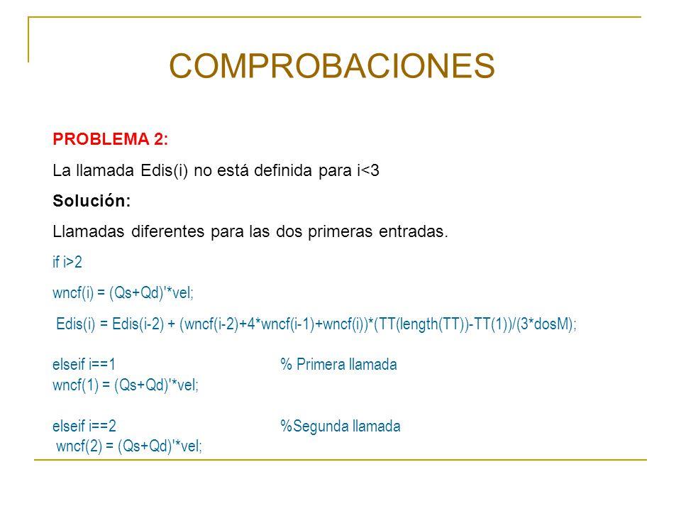 COMPROBACIONES PROBLEMA 2: La llamada Edis(i) no está definida para i<3 Solución: Llamadas diferentes para las dos primeras entradas. if i>2 wncf(i) =