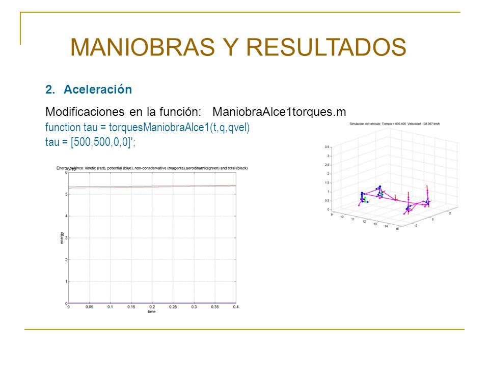 MANIOBRAS Y RESULTADOS 2.Aceleración Modificaciones en la función: ManiobraAlce1torques.m function tau = torquesManiobraAlce1(t,q,qvel) tau = [500,500
