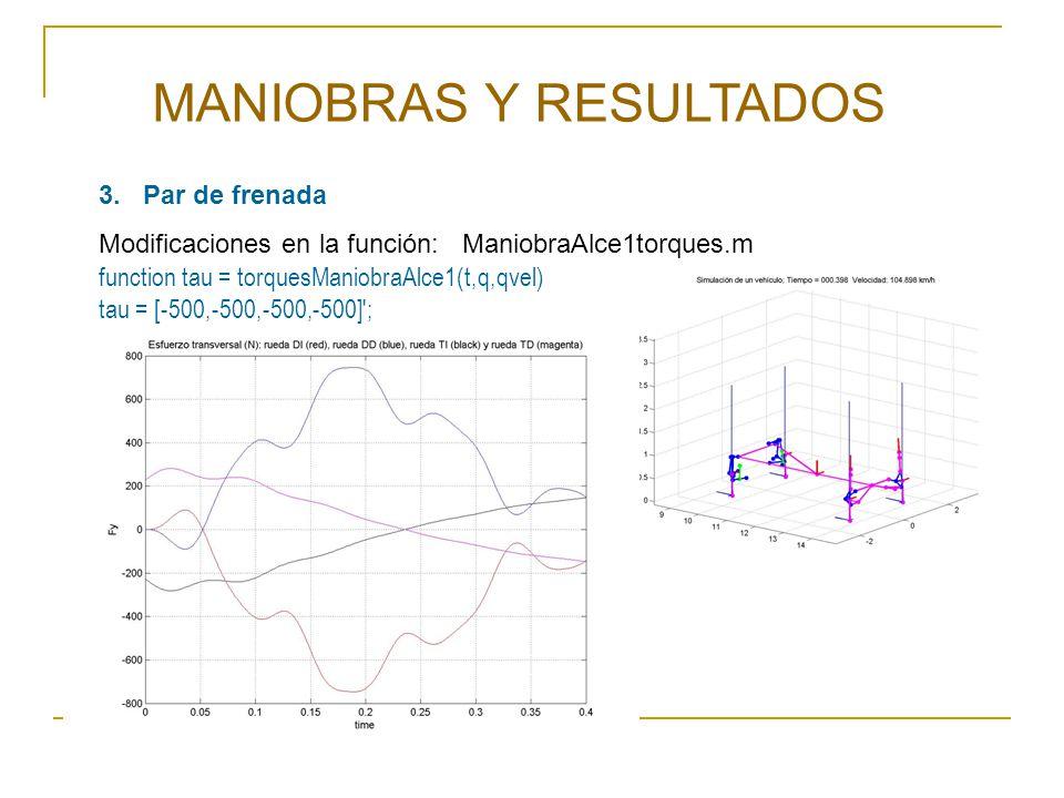 MANIOBRAS Y RESULTADOS 3. Par de frenada Modificaciones en la función: ManiobraAlce1torques.m function tau = torquesManiobraAlce1(t,q,qvel) tau = [-50