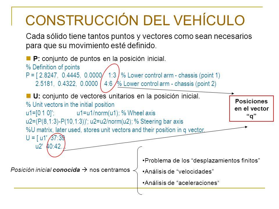 CONSTRUCCIÓN DEL VEHÍCULO DIST: DIST: conjunto de distancias relativas.
