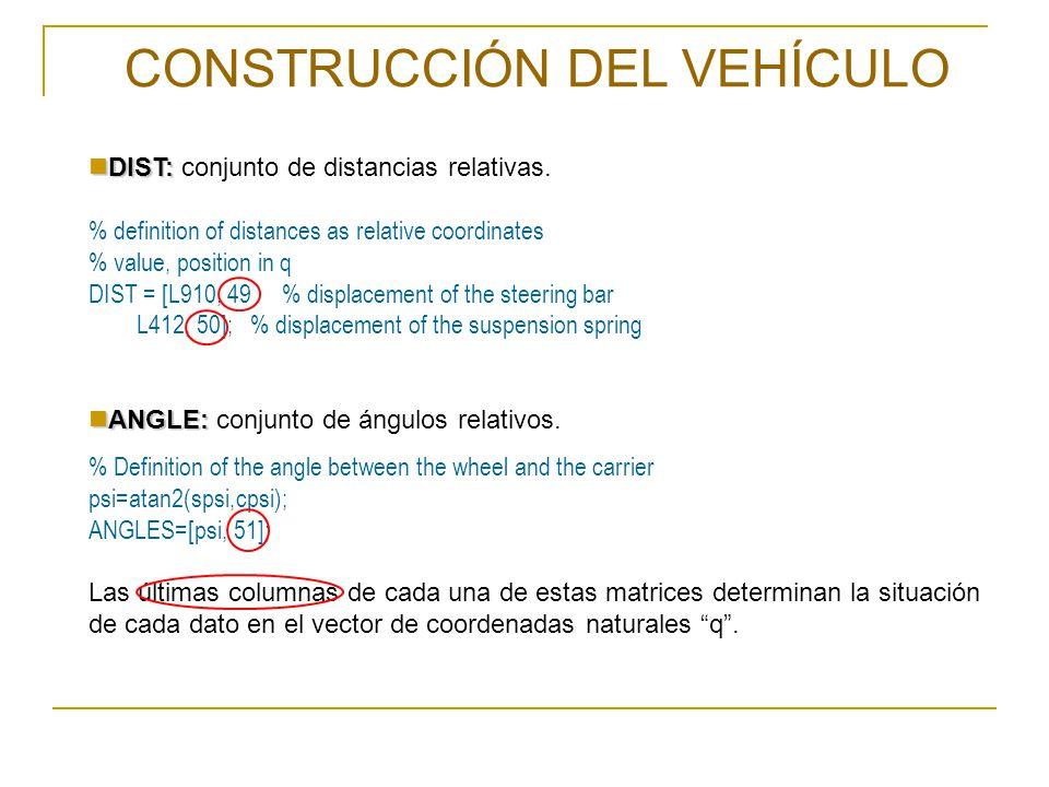 CONSTRUCCIÓN DEL VEHÍCULO CONSTR CONSTR: matriz de restricciones de puntos y vectores unitarios.