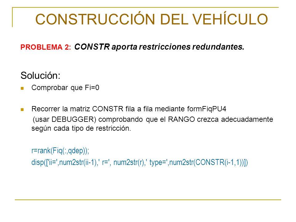 SUSPENSIÓN DELANTERA P: Punto 12 Punto 11 (no duplicar) U: Tampoco duplicar u 4 ANGLE: giros de las ruedas DIST: desplazamiento de cremallera y suspensiones CONSTR: Simétrico Mismas ecuaciones desplazadas CONSTR = [ 1000, 1, 3, 0, 0, 0, 0, 0, 0, 0, 0, L13 1000, 1+dp, 3+dp, 0, 0, 0, 0, 0, 0, 0, 0, L13 Construcción simétrico