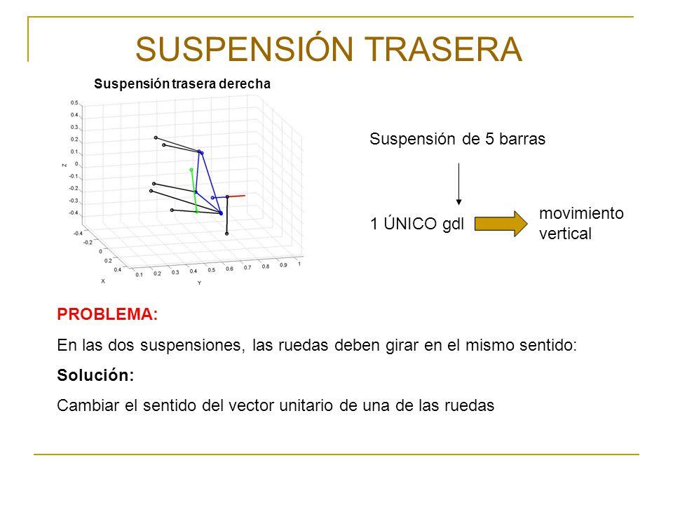 SUSPENSIÓN TRASERA Suspensión de 5 barras 1 ÚNICO gdl movimiento vertical PROBLEMA: En las dos suspensiones, las ruedas deben girar en el mismo sentid