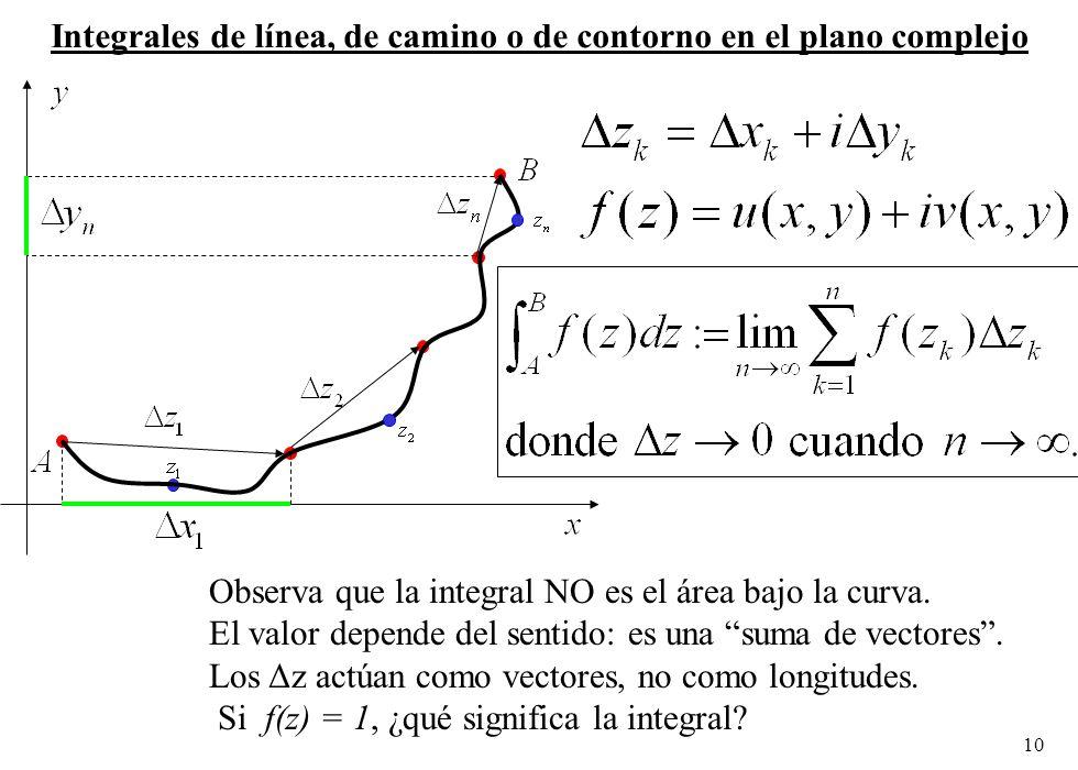 10 Integrales de línea, de camino o de contorno en el plano complejo Observa que la integral NO es el área bajo la curva. El valor depende del sentido