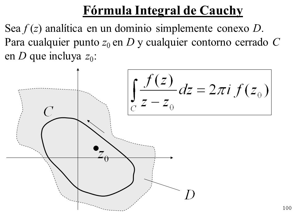 100 Fórmula Integral de Cauchy Sea f (z) analítica en un dominio simplemente conexo D. Para cualquier punto z 0 en D y cualquier contorno cerrado C en