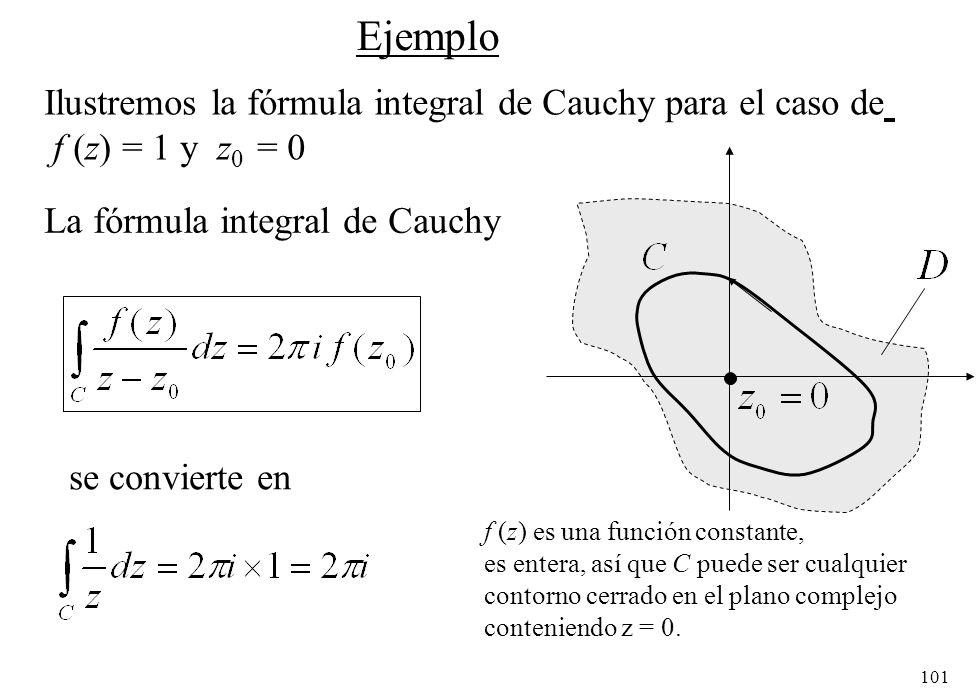 101 Ejemplo Ilustremos la fórmula integral de Cauchy para el caso de f (z) = 1 y z 0 = 0 La fórmula integral de Cauchy f (z) es una función constante,
