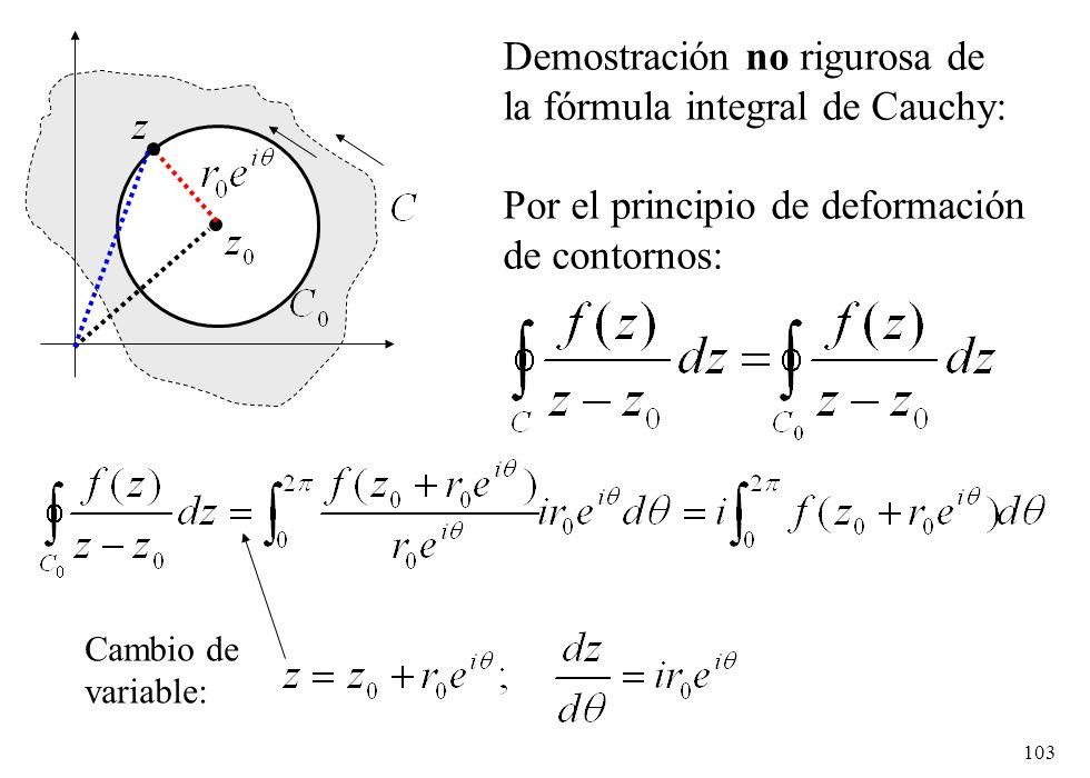 103 Demostración no rigurosa de la fórmula integral de Cauchy: Por el principio de deformación de contornos: Cambio de variable: