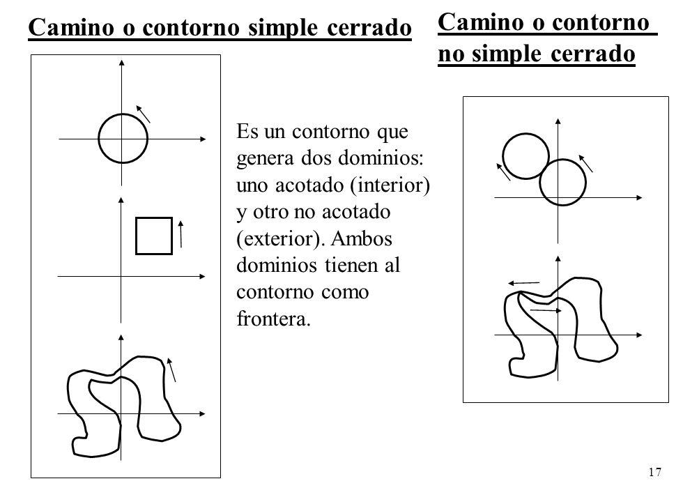 17 Camino o contorno simple cerrado Es un contorno que genera dos dominios: uno acotado (interior) y otro no acotado (exterior). Ambos dominios tienen