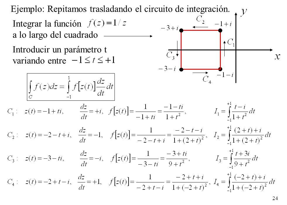 24 Ejemplo: Repitamos trasladando el circuito de integración. Integrar la función a lo largo del cuadrado Introducir un parámetro t variando entre