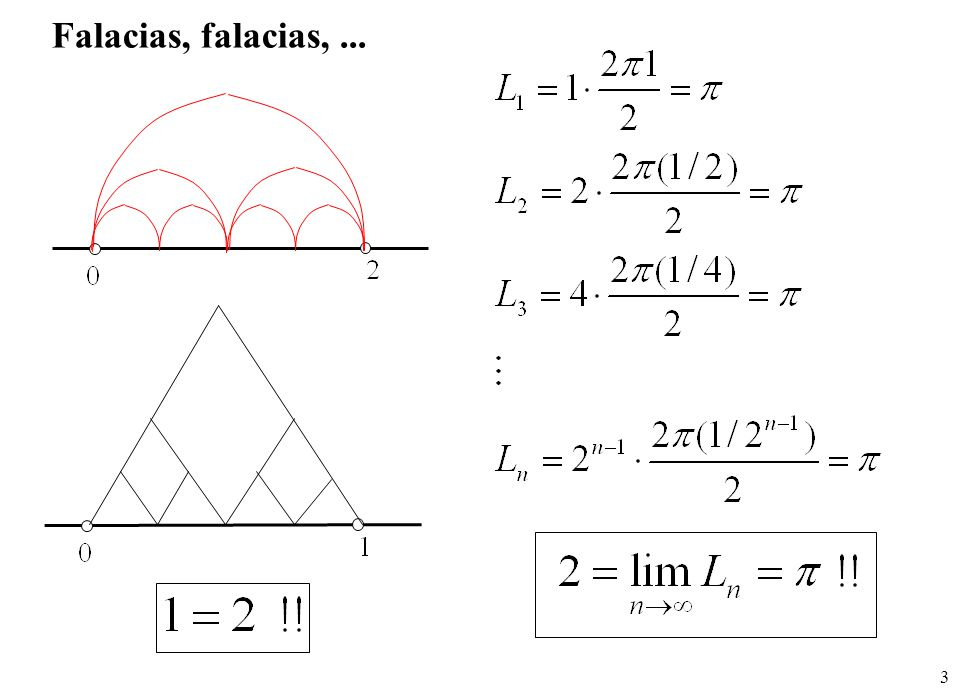 34 Demostración del teorema integral de Cauchy: 0 (Como f(z) es analítica cumple las ECR) Como suponemos u(x,y), v(x,y) y sus derivadas parciales continuas en todos los puntos dentro y sobre C: