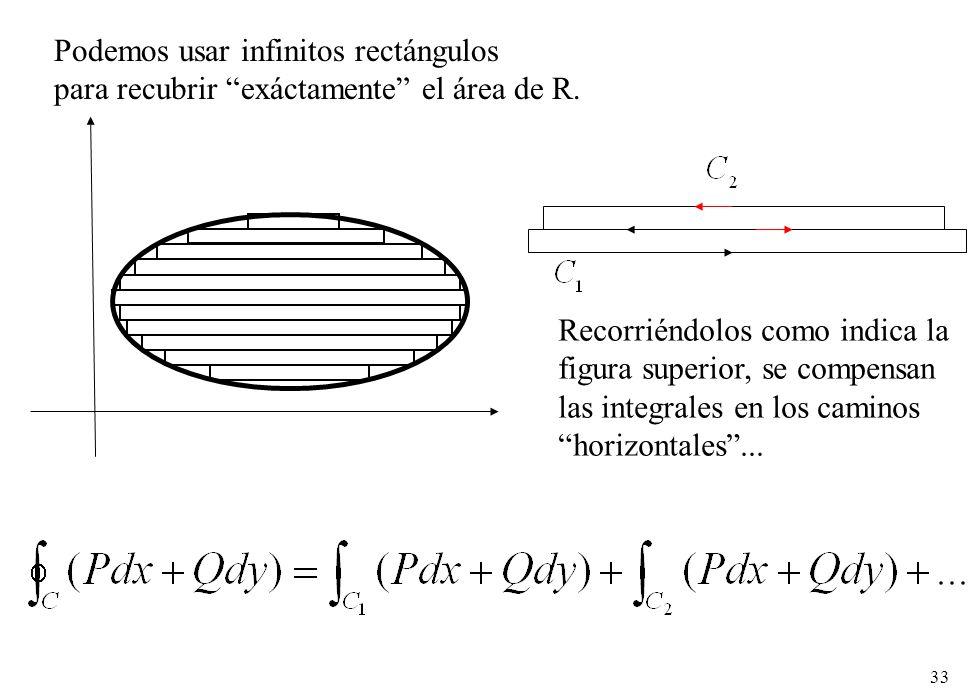 33 Podemos usar infinitos rectángulos para recubrir exáctamente el área de R. Recorriéndolos como indica la figura superior, se compensan las integral