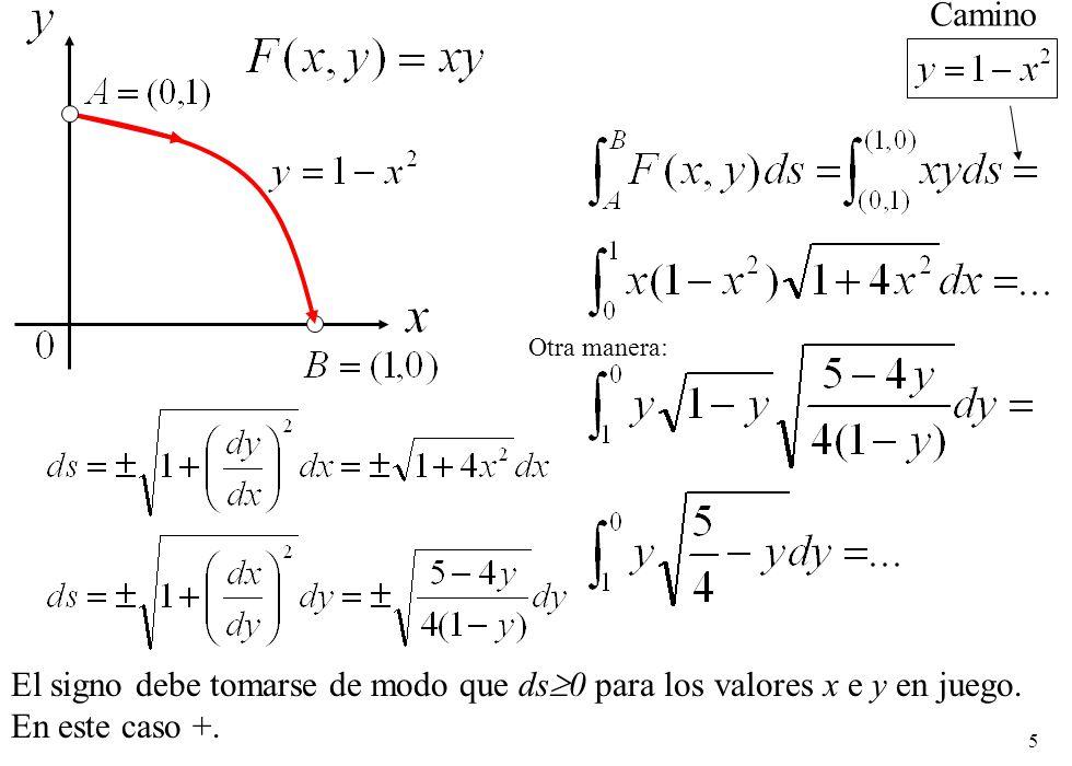 5 El signo debe tomarse de modo que ds 0 para los valores x e y en juego. En este caso +. Otra manera: Camino