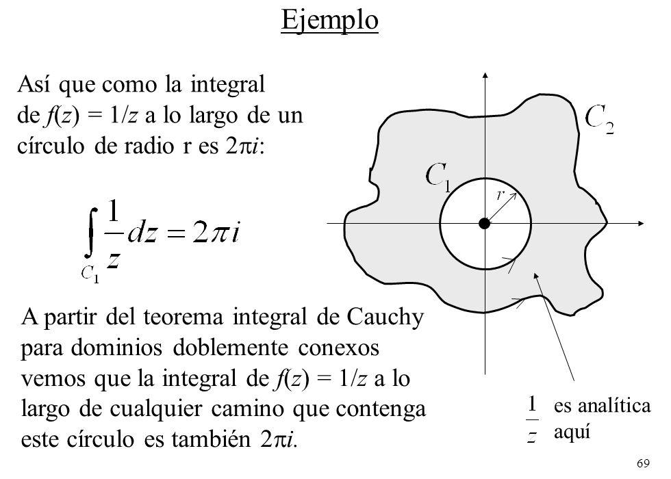 69 Así que como la integral de f(z) = 1/z a lo largo de un círculo de radio r es 2 i: A partir del teorema integral de Cauchy para dominios doblemente