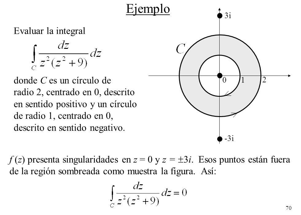 70 Evaluar la integral f (z) presenta singularidades en z = 0 y z = 3i. Esos puntos están fuera de la región sombreada como muestra la figura. Así: do