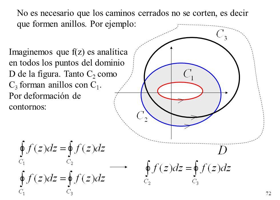 72 No es necesario que los caminos cerrados no se corten, es decir que formen anillos. Por ejemplo: Imaginemos que f(z) es analítica en todos los punt