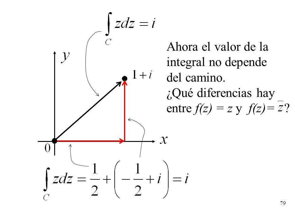 79 Ahora el valor de la integral no depende del camino. ¿Qué diferencias hay entre f(z) = z y f(z)= ?