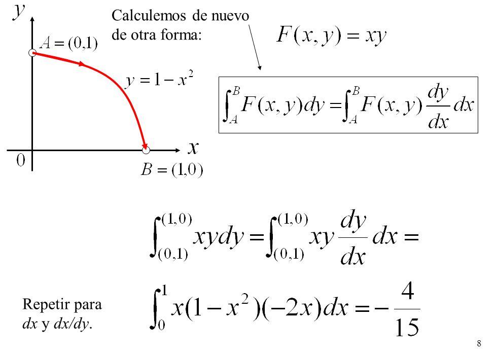9 La integral depende del sentido en los que recorramos el camino C en los casos de dx y dy: Los incrementos de x e y cambian de signo cuando cambia el sentido de los vectores incremento de s.