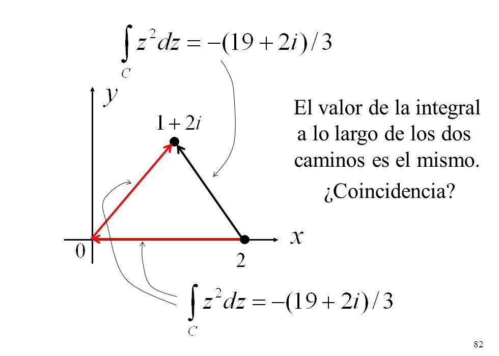 82 El valor de la integral a lo largo de los dos caminos es el mismo. ¿Coincidencia?
