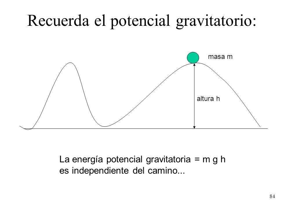 84 Recuerda el potencial gravitatorio: La energía potencial gravitatoria = m g h es independiente del camino... masa m altura h