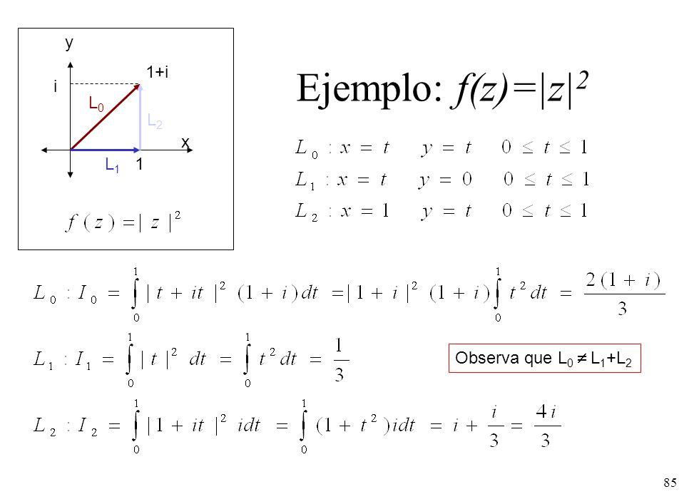 85 Ejemplo: f(z)= z  2 x 1 i 1+i L0L0 L1L1 L2L2 y Observa que L 0 L 1 +L 2